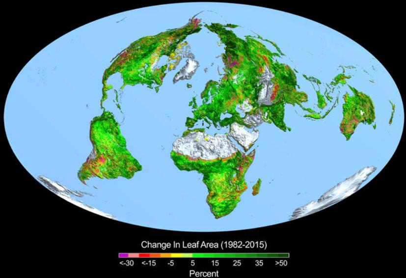 Jo, den er god nok, verden er blevet grønnere med hastige skridt
