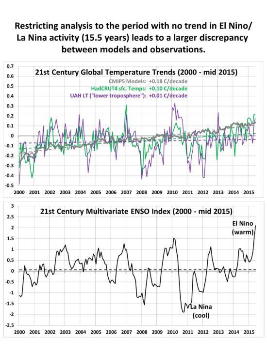 DR har opdaget Klimarealisme