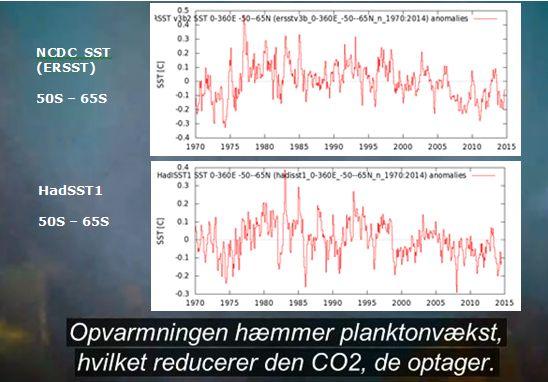 https://www.klimadebat.dk/forum/vedhaeftninger/3_1.jpg