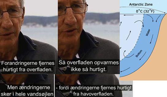 https://www.klimadebat.dk/forum/vedhaeftninger/2_1.jpg
