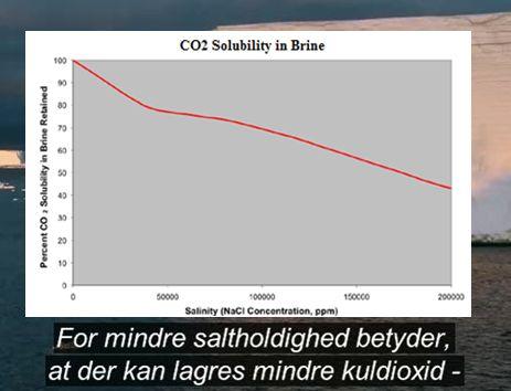 https://www.klimadebat.dk/forum/vedhaeftninger/4_1.jpg