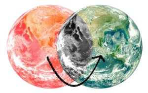 Klimareparation