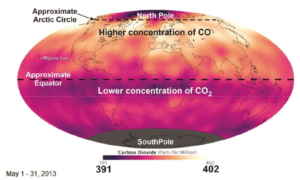 IPCC's fejltagelse